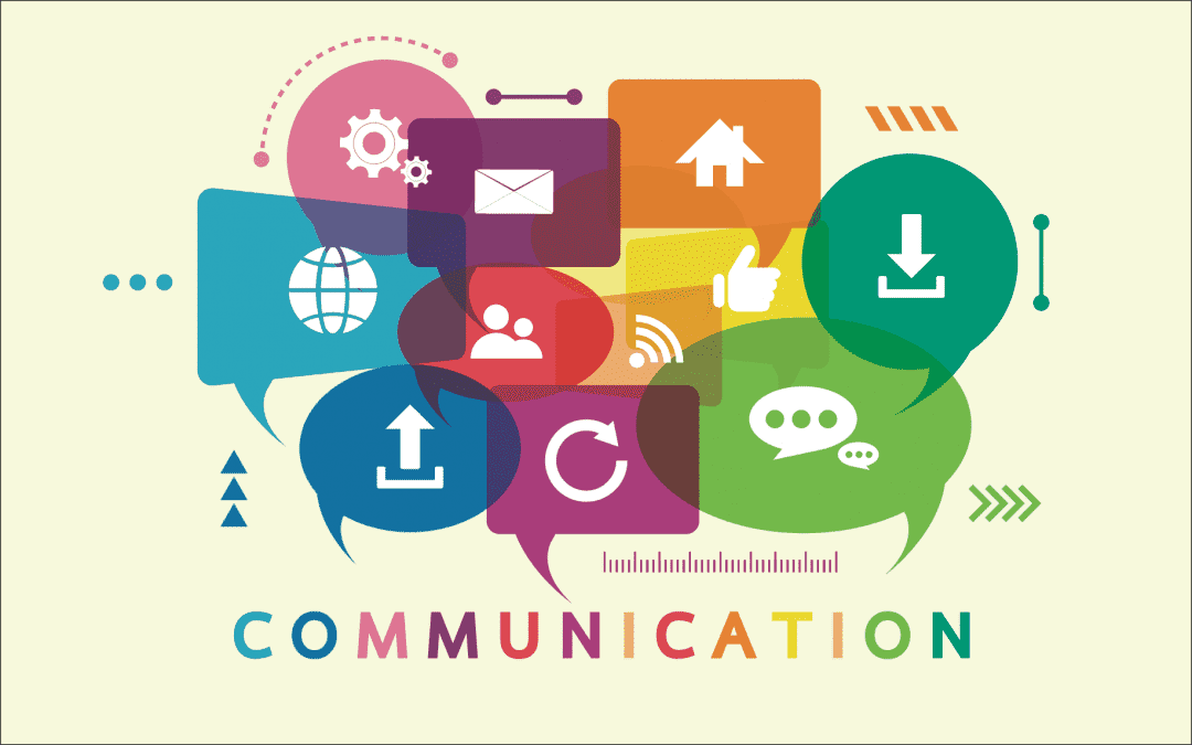 What are the three types of communication?